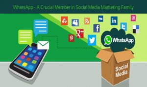 WhatsApp Marketing As Social Media